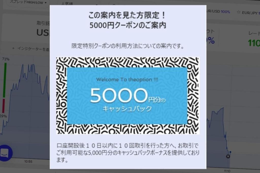 初回入金後に10回取引で5,000円キャッシュバック【当サイト限定】